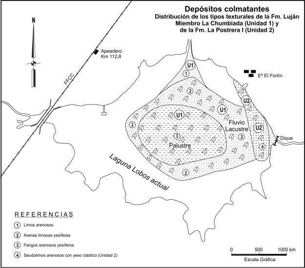 Depósitos colmatantes. Distribución esquemática de los tipos texturales de la Unidad 1: Fm. Luján, Miembro La Chumbiada y de la Unidad 2: Fm. La Postrera I.