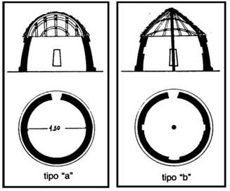 Vivienda aimará. Corte esquemático de viviendas     altiplánicas con cúpula y cubierta cónica (Gisbert 1988).